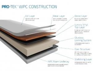 What is the difference between WPC and SPC click vinyl flooring?